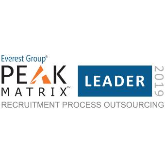 PEAK Leader