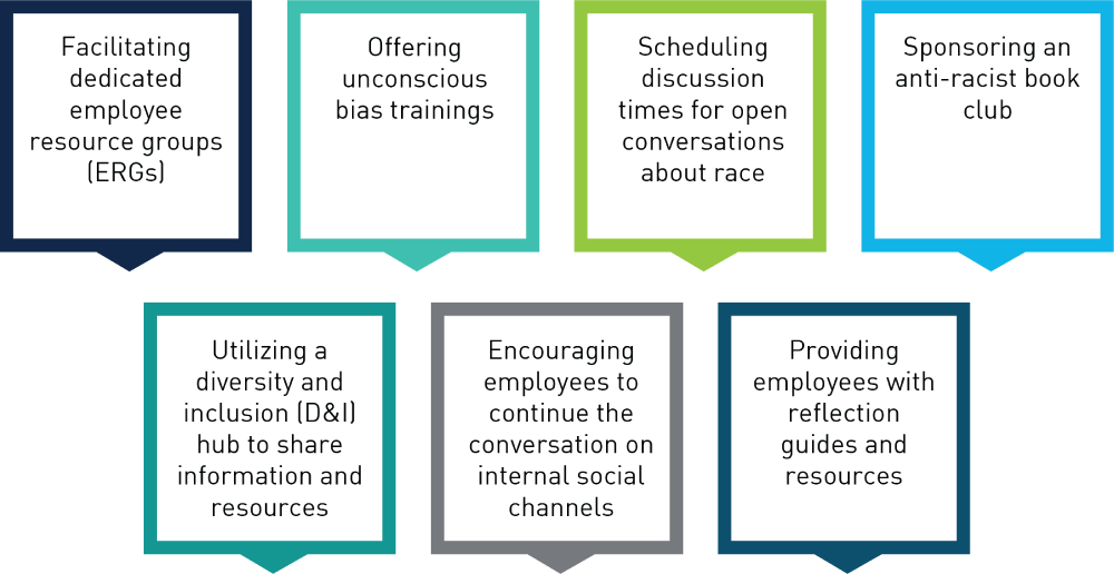 How PeopleScout is encouraging thoughtful discourse on race in the workplace.