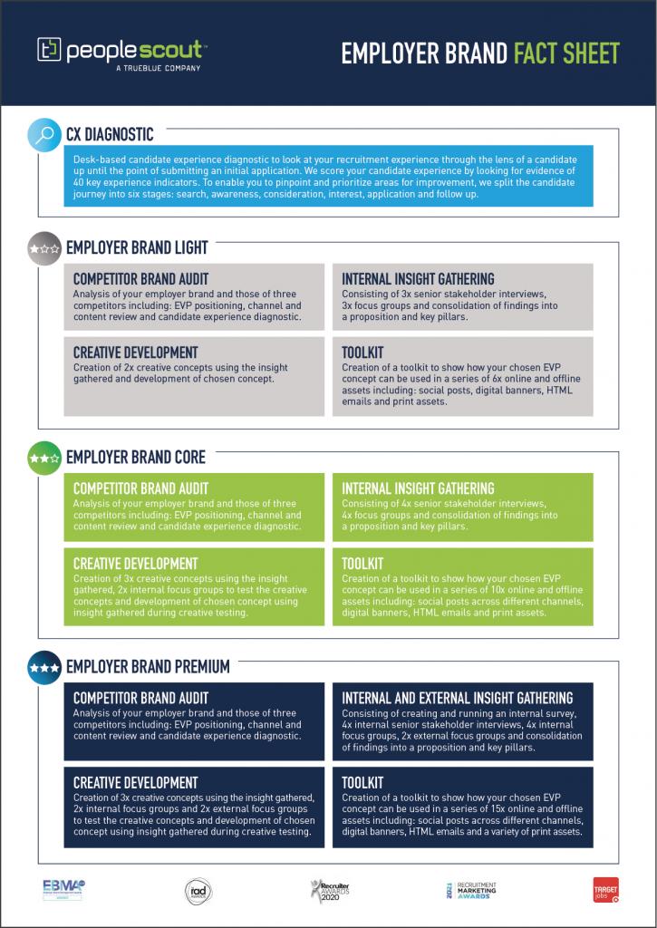 employer branding fact sheet