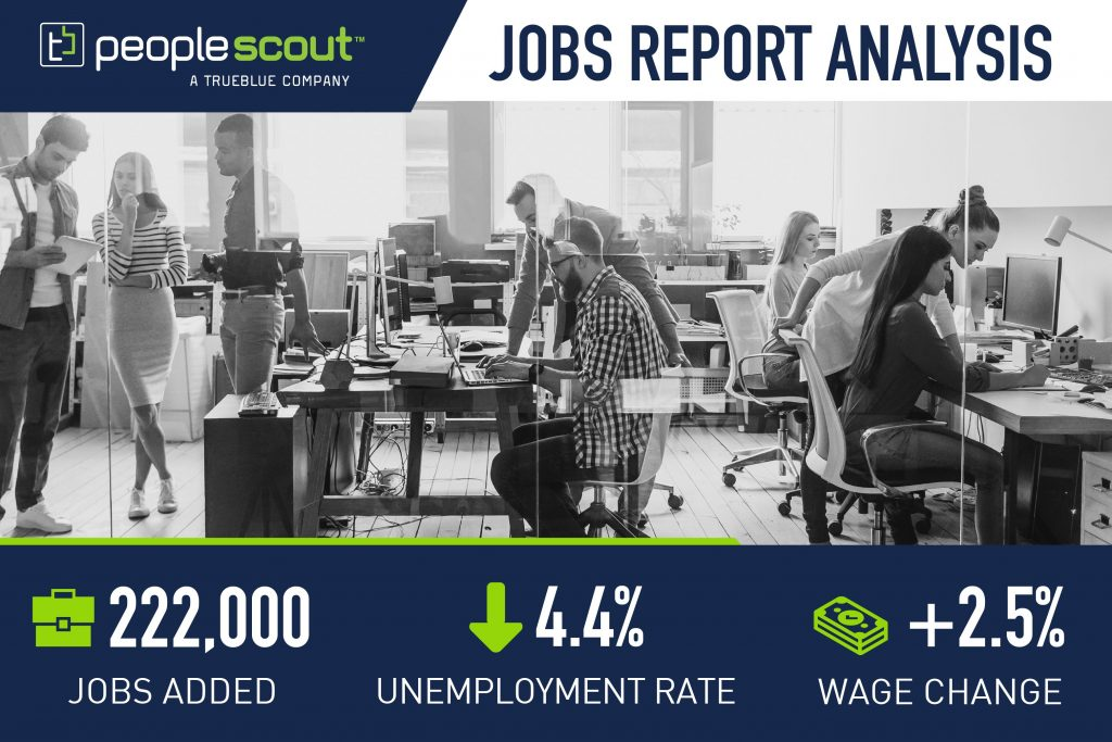 July Jobs Report